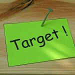 Basic Assessment Terms and Types Target Learning Process