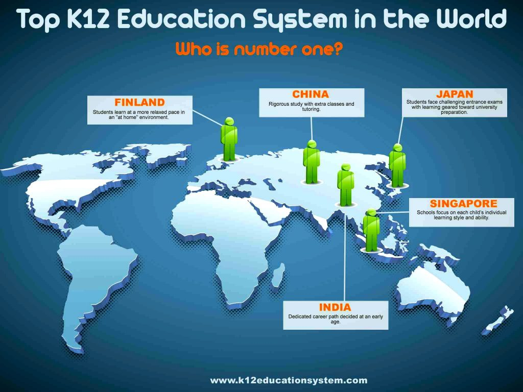 k12 education system
